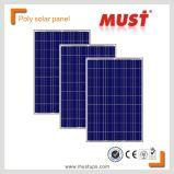 Poli mono comitato solare solare del modulo 100W 120W 150W 200W 250W 300W di alta qualità per la centrale elettrica