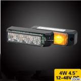 12W indicatore luminoso d'avvertimento dello stroboscopio del CREE LED per l'emergenza Sm7003 del fuoco della polizia