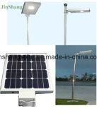 2016 projeto novo todos em uma luz de rua solar do diodo emissor de luz 50With60W com o painel solar da bateria (JINSHANG SOLARES)