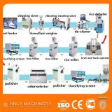 Cer Certificated Rice Mill Equipment mit Cleaning Machine