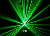 De goedkopere Volledige Laser van de Animatie van de Kleur RGB 2W