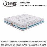 2017高品質の小型のばねのベッドのマットレス(FB871)