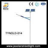 indicatore luminoso di via solare di prezzi di fabbrica di 10m 80W