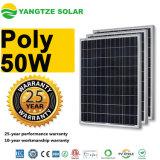 Della Cina migliore 50W PV comitato policristallino della pila solare della fabbrica