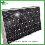 do módulo solar Photovoltaic de 150W 200W 250W 300W painel solar Monocrystalline e poli do sistema solar da célula solar