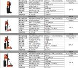 Boormachine ((SZJ058002-CF02-80)), Laat eis van de klant zo gunstig