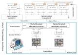 Detector termal infrarrojo automático de la proyección de imagen del fuego