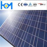 anti comitati rivestiti Tempered solari riflettenti di 1950*985mm*3.2mm di vetro