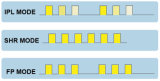 Equipo vertical del salón del retiro del pelo del IPL y del rejuvenecimiento de la piel