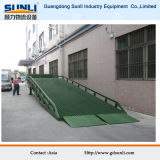 Mobile CE-Approved Hydraulic Dock Leveler