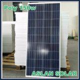 Фотоэлемента солнечное Panelmodule ранга поликристаллический 150W