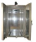 Rivestimento della polvere che cura la strumentazione del forno