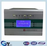 Telemetría integral y dispositivo de control