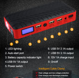 소형 12000mAh, 12800mAh 의 Diesel Car를 위한 LED Screen Shown The Power Can를 가진 14000mAh /12V Portable Colorful Car Jump Starter Power 은행 황소 V1