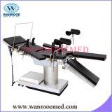Rotation électrohydraulique et de table très réduite, Tableau de théâtre d'opération