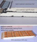 Структурно изолированная панель PU панели твердая