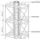 Coffrage de contre-plaqué pour la colonne
