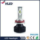 中国のセリウムのRoHSの証明書が付いているよい価格のアウトレットG9車LEDのヘッドライト