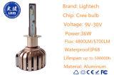Faro automatico dell'automobile LED della lampadina H1 del LED (H1, H4, H7, H11, 9005, 9006)