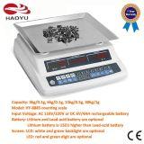 Escala que cuenta la escala electrónica de la plataforma que pesa el indicador