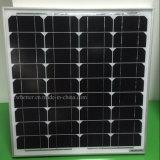 mono mini painel solar de 12V 40W para o diodo emissor de luz feito moldando a máquina
