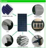 Poly panneau solaire 150W de haute performance fabriqué en Chine
