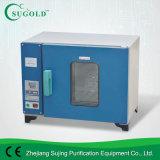Rectángulo de la esterilización del Seco-Calor del microordenador (GR-246)