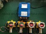 Contrôleur en ligne de détecteur de gaz des glissières K1000-4 d'usines sidérurgiques d'emplacement de travail de gaz toxique de l'utilisation multi Co de moniteur