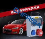 Cadre de distribution d'énergie pour le véhicule électrique