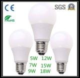 Nueva base de la luz de bulbo de las llegadas LED E27 B22