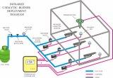 Chaufferette industrielle de bec de poudre de gaz infrarouge d'enduit