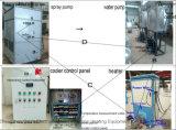 Cer SGS-Bescheinigungs-geschlossener Wasserkühlung-Aufsatz für Induktionsofen