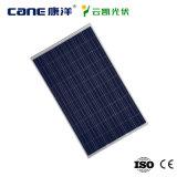17.6%-18.6%等級の太陽電池PVの高性能パネル