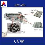 Matériau et mine en acier, broyeur à boulets, usine de la colle