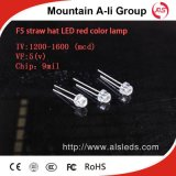 산 알리 Red Perforation LED Light