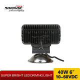 High Lumen Output Spot Beam LED Driving Light