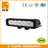 42.5inch 260W van Road LED Light Bar met Highquality