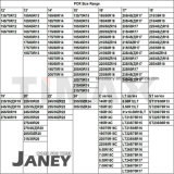 Neumáticos del vehículo de pasajeros (145/70R12, 155/70R13, 165/70R13, 155/65R13)