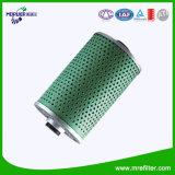 El filtro comprimido del aire para el carro de Volvo parte P811