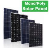 증명서를 가진 360W Monocrystalline PV 태양 전지판