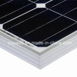 Panneau solaire de pouvoir monocristallin de 320W picovolte