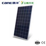 PV Polycrystalline 200W Solar Panel Module
