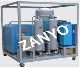 Desumidificador de /Air do secador do ar do transformador de Zanyo/equipamento filtragem do ar