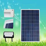 Poli modulo solare 100W per l'indicatore luminoso di via solare