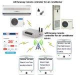 contrôleur éloigné d'utilisation multiple de 3G SMS pour la pompe d'Air-Conditioner&Heat (SR-002)