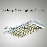 Indicatore luminoso di via solare di /Solar LED dell'indicatore luminoso di via con 10 anni di esperienza (JINSHANG SOLARI)