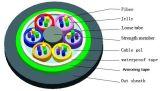 GYTS dirigem o enterro/antena/o cabo ótico fibra do duto