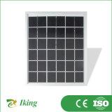 Saleのための太陽Panel Manufacturer Mini Solar Panel