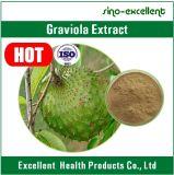Polvo natural del extracto de Graviola del extracto