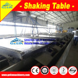 販売のための中国の工場供給のHematileの鉱石の洗浄装置
